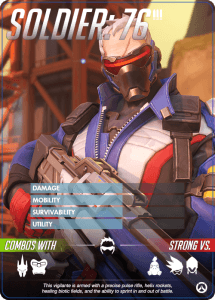 Overwatch Heroes, Soldier 76