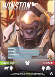 Overwatch Heroes, Winston